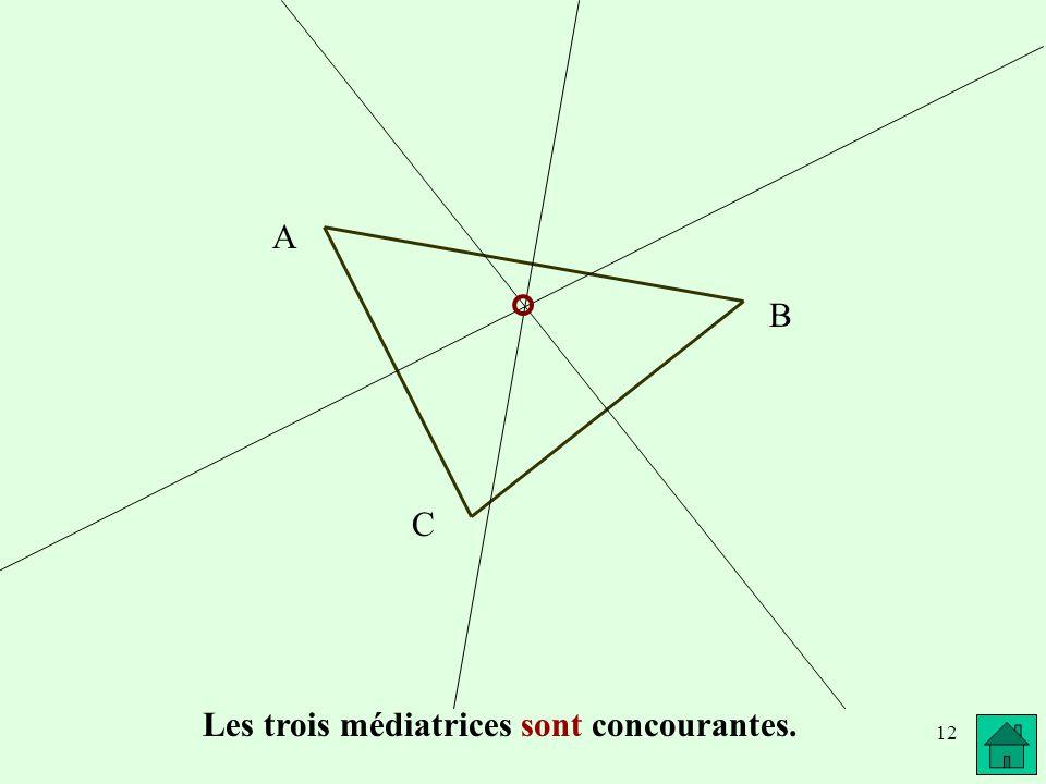 A B C Les trois médiatrices sont concourantes.