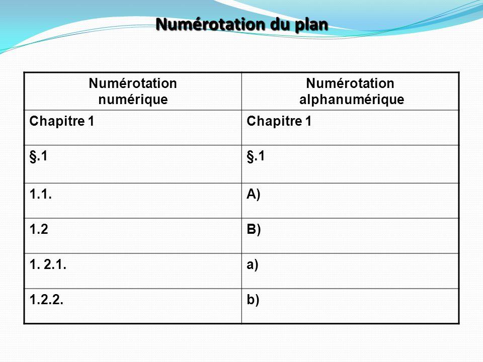 Numérotation du plan Numérotation numérique