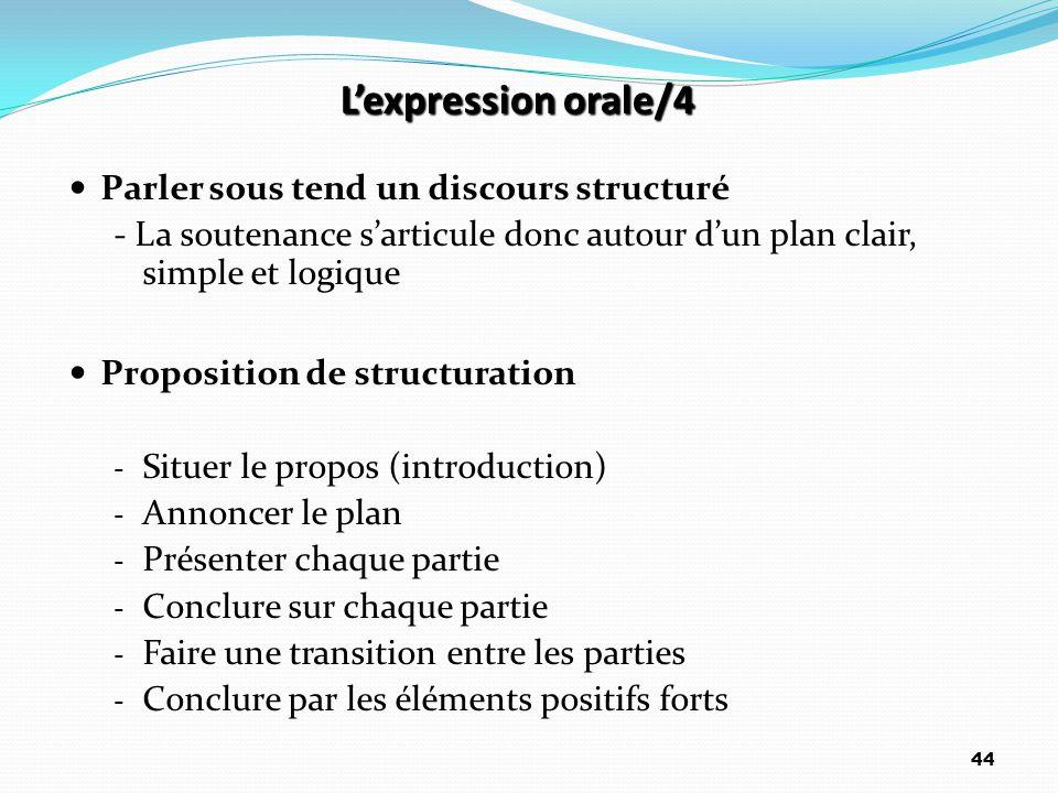 L'expression orale/4 Parler sous tend un discours structuré