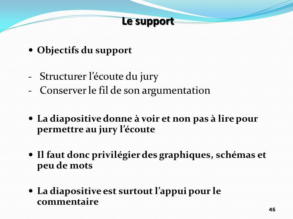 Le support Structurer l'écoute du jury