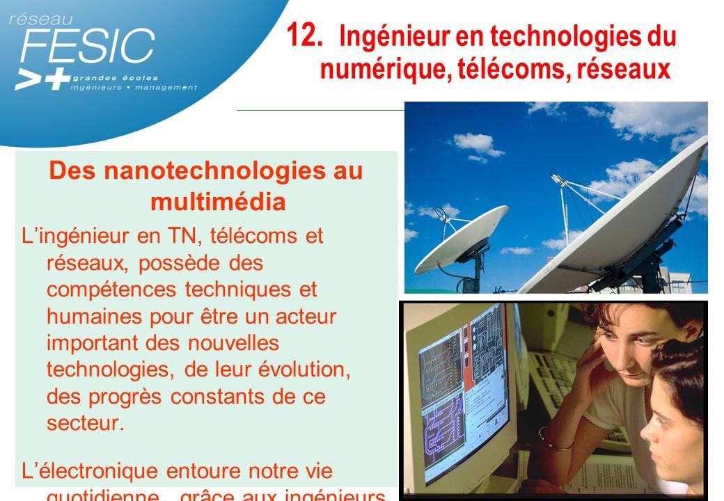 Des nanotechnologies au multimédia