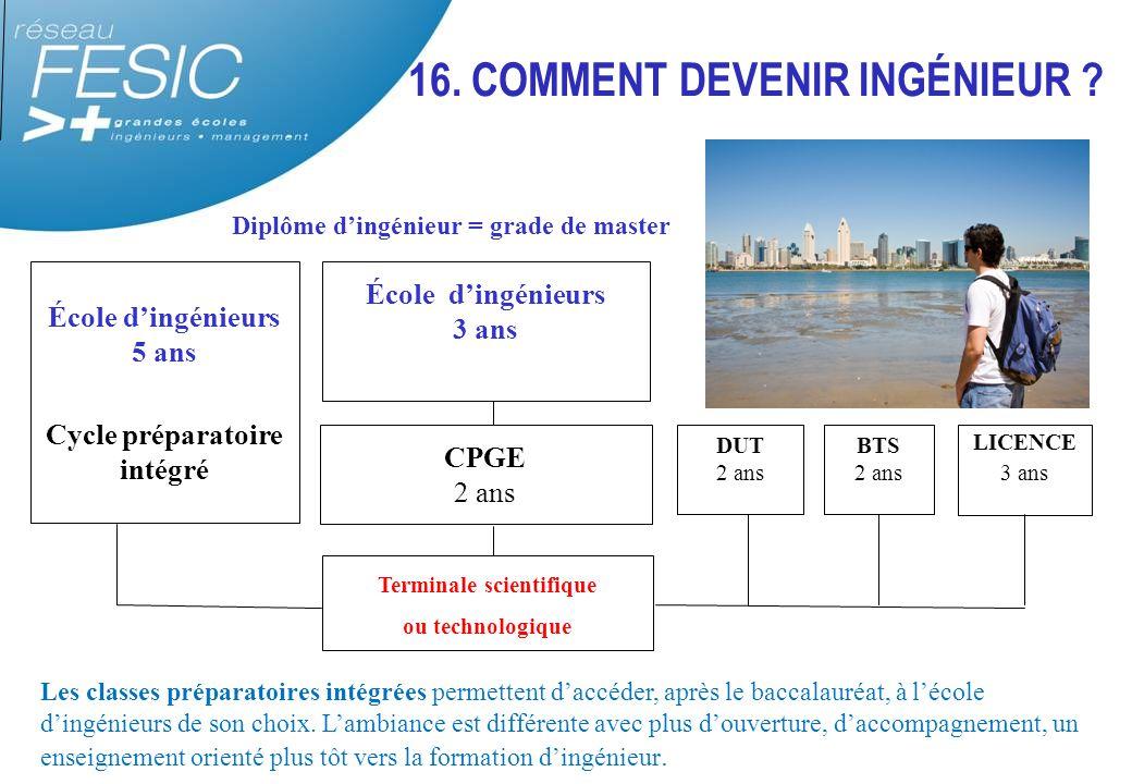 16. COMMENT DEVENIR INGÉNIEUR