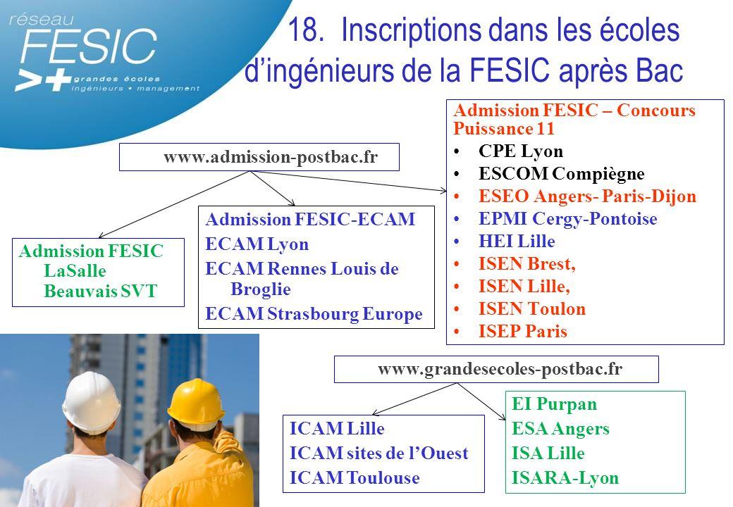 18. Inscriptions dans les écoles d'ingénieurs de la FESIC après Bac