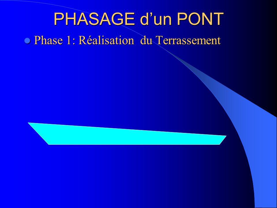 PHASAGE d'un PONT Phase 1: Réalisation du Terrassement
