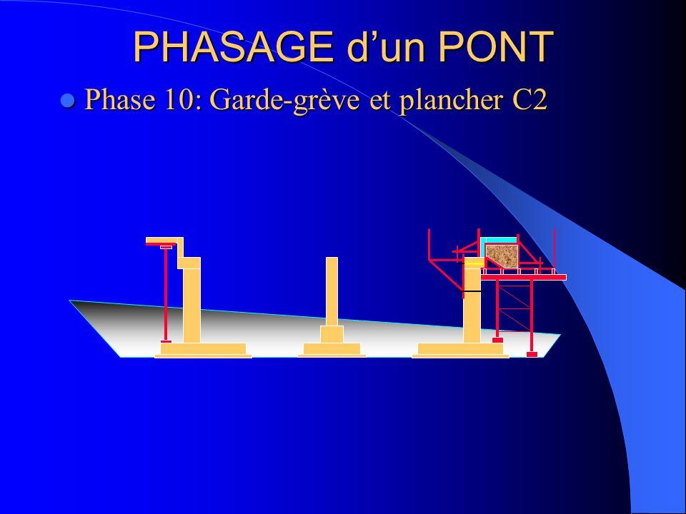 PHASAGE d'un PONT Phase 10: Garde-grève et plancher C2