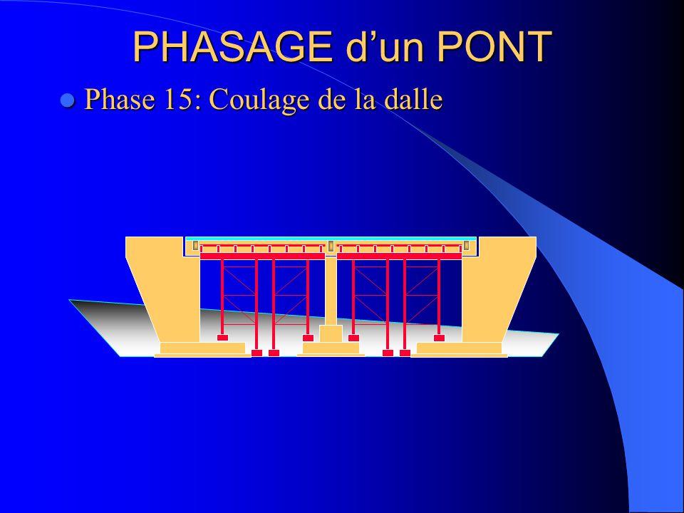 PHASAGE d'un PONT Phase 15: Coulage de la dalle