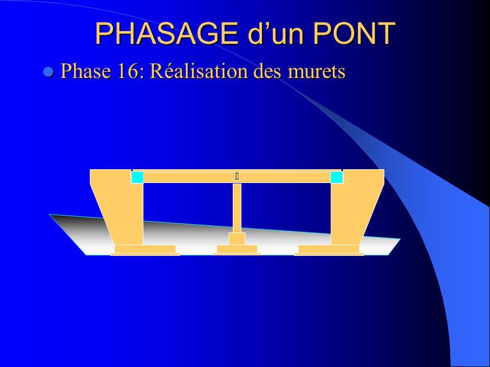 PHASAGE d'un PONT Phase 16: Réalisation des murets