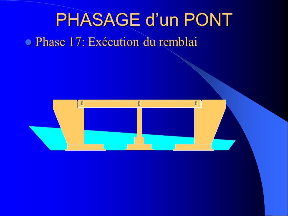 PHASAGE d'un PONT Phase 17: Exécution du remblai