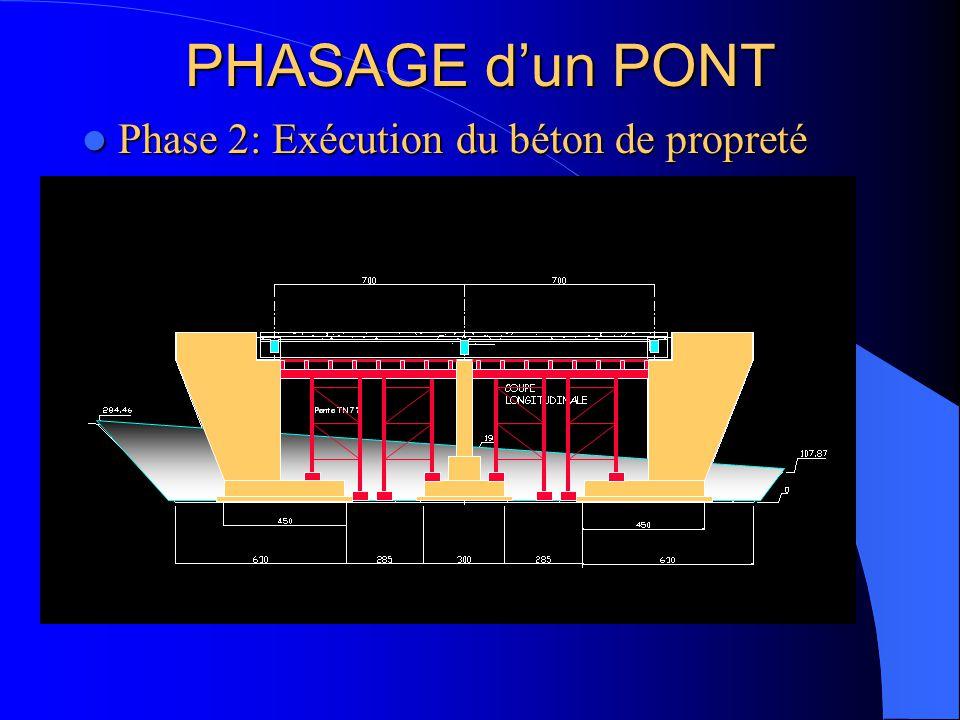 PHASAGE d'un PONT Phase 2: Exécution du béton de propreté
