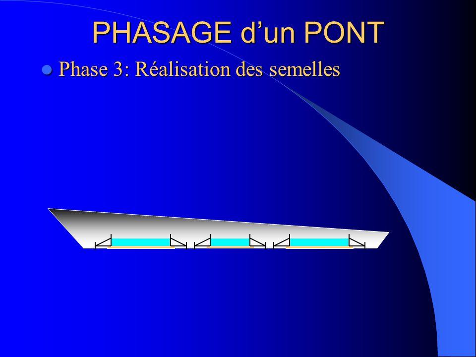 PHASAGE d'un PONT Phase 3: Réalisation des semelles