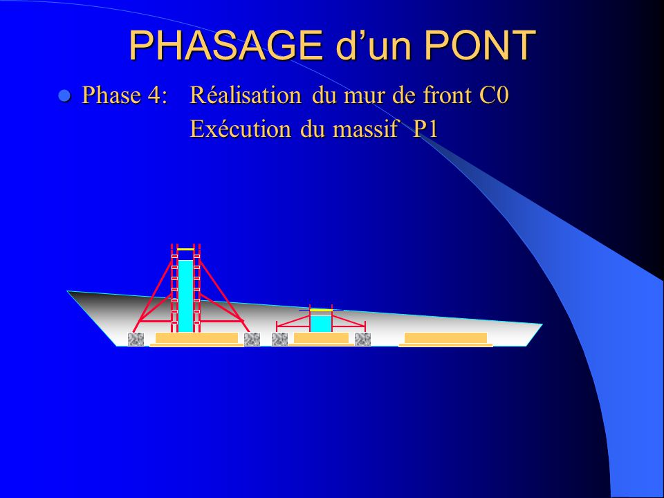 PHASAGE d'un PONT Phase 4: Réalisation du mur de front C0