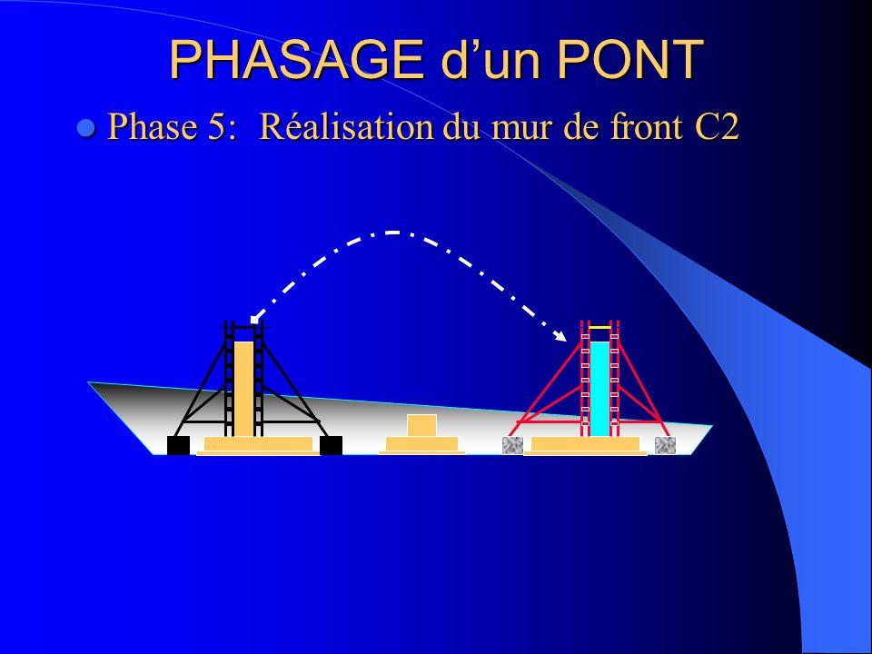 PHASAGE d'un PONT Phase 5: Réalisation du mur de front C2