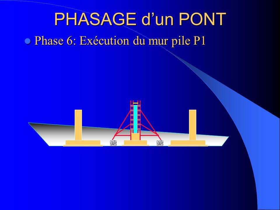 PHASAGE d'un PONT Phase 6: Exécution du mur pile P1