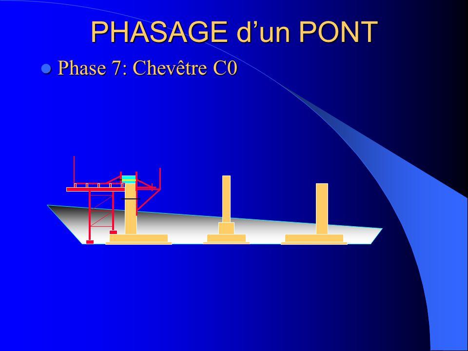 PHASAGE d'un PONT Phase 7: Chevêtre C0