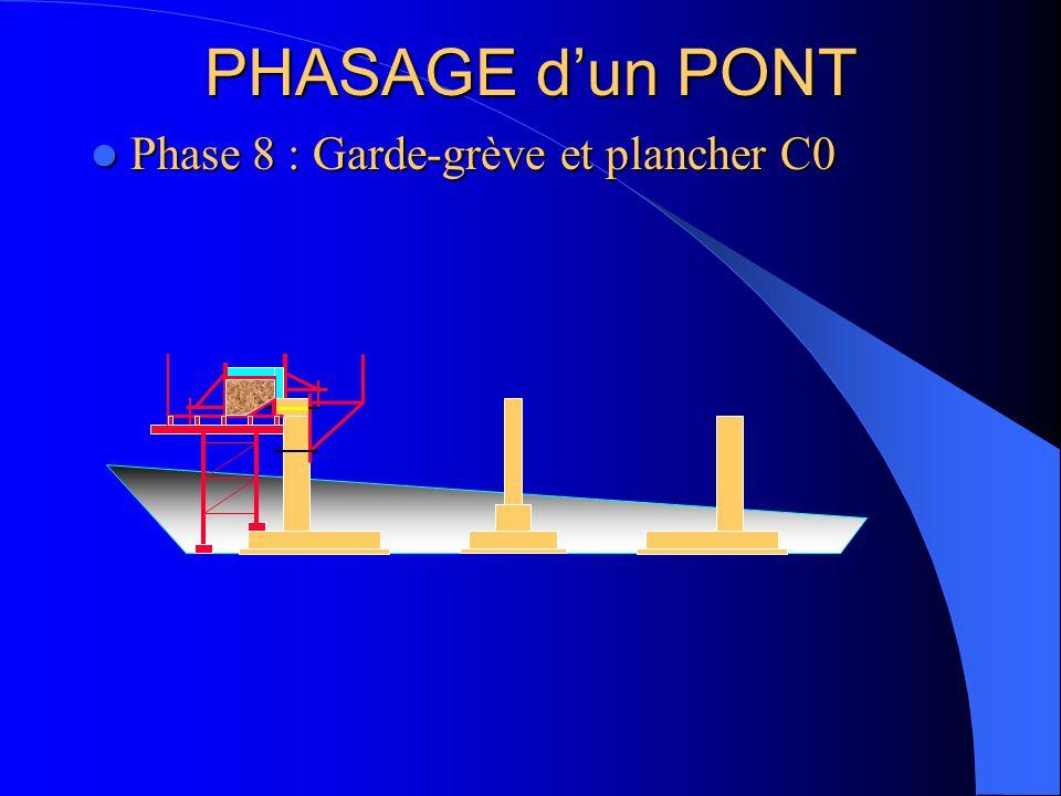 PHASAGE d'un PONT Phase 8 : Garde-grève et plancher C0
