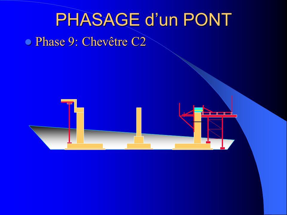 PHASAGE d'un PONT Phase 9: Chevêtre C2