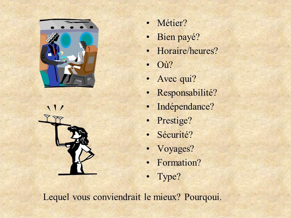 Métier Bien payé Horaire/heures Où Avec qui Responsabilité Indépendance Prestige Sécurité