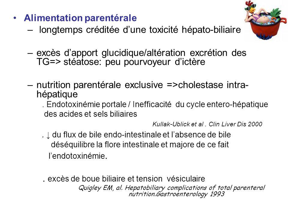 Alimentation parentérale