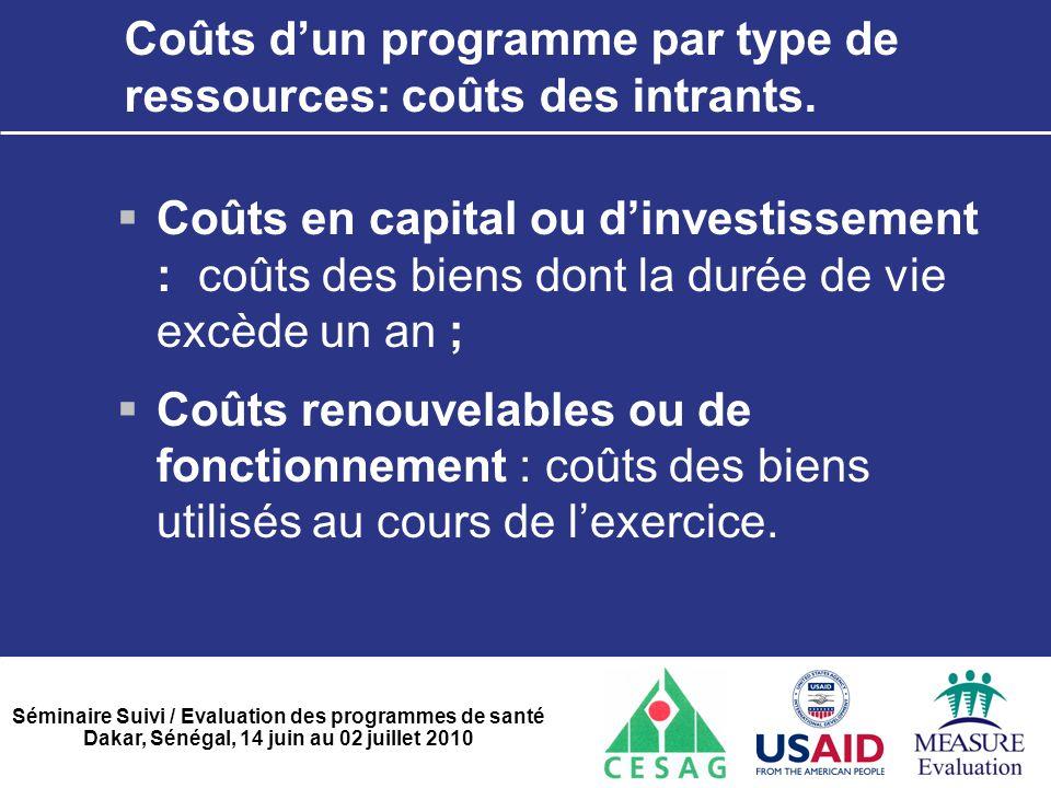 Coûts d'un programme par type de ressources: coûts des intrants.