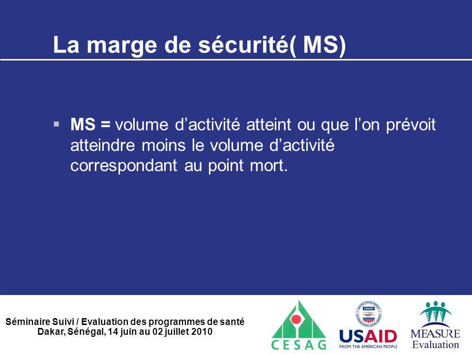 La marge de sécurité( MS)