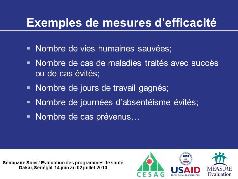 Exemples de mesures d'efficacité