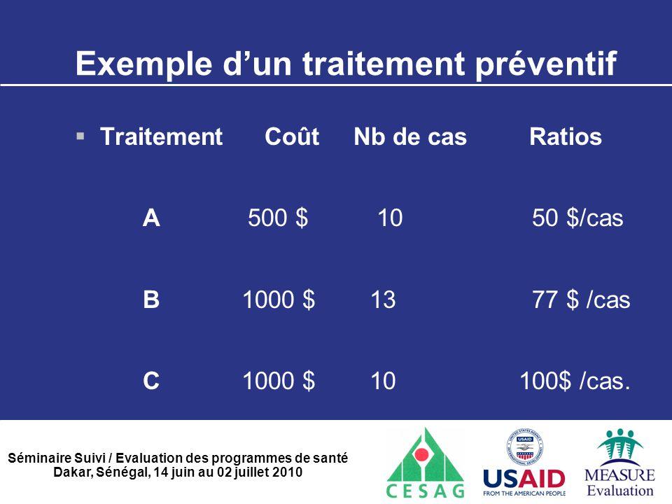Exemple d'un traitement préventif