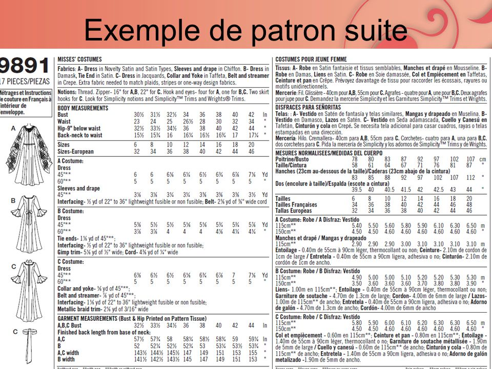 Exemple de patron suite