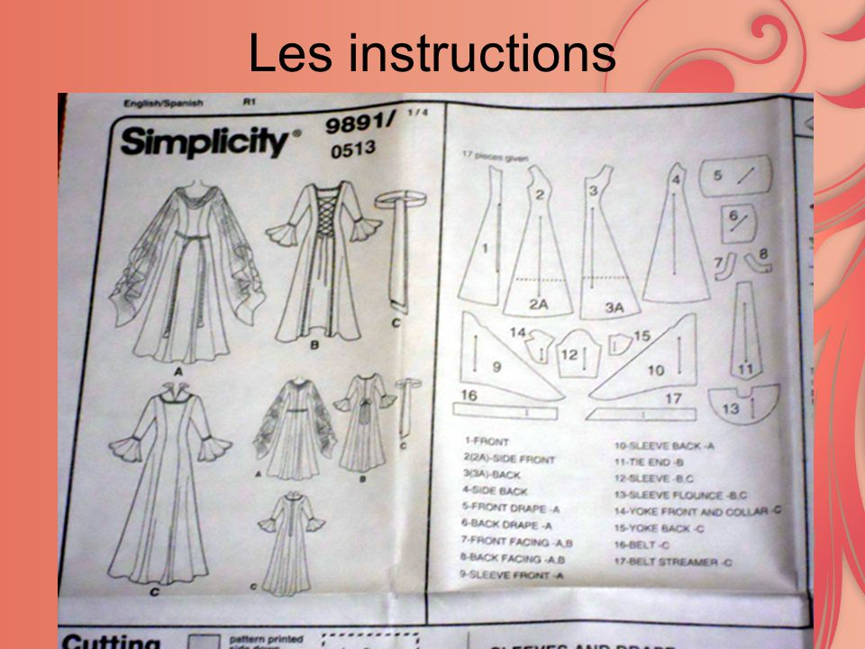 Les instructions