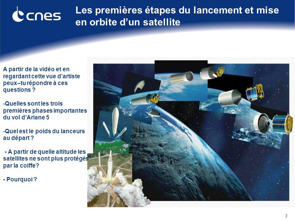 Les premières étapes du lancement et mise en orbite d'un satellite