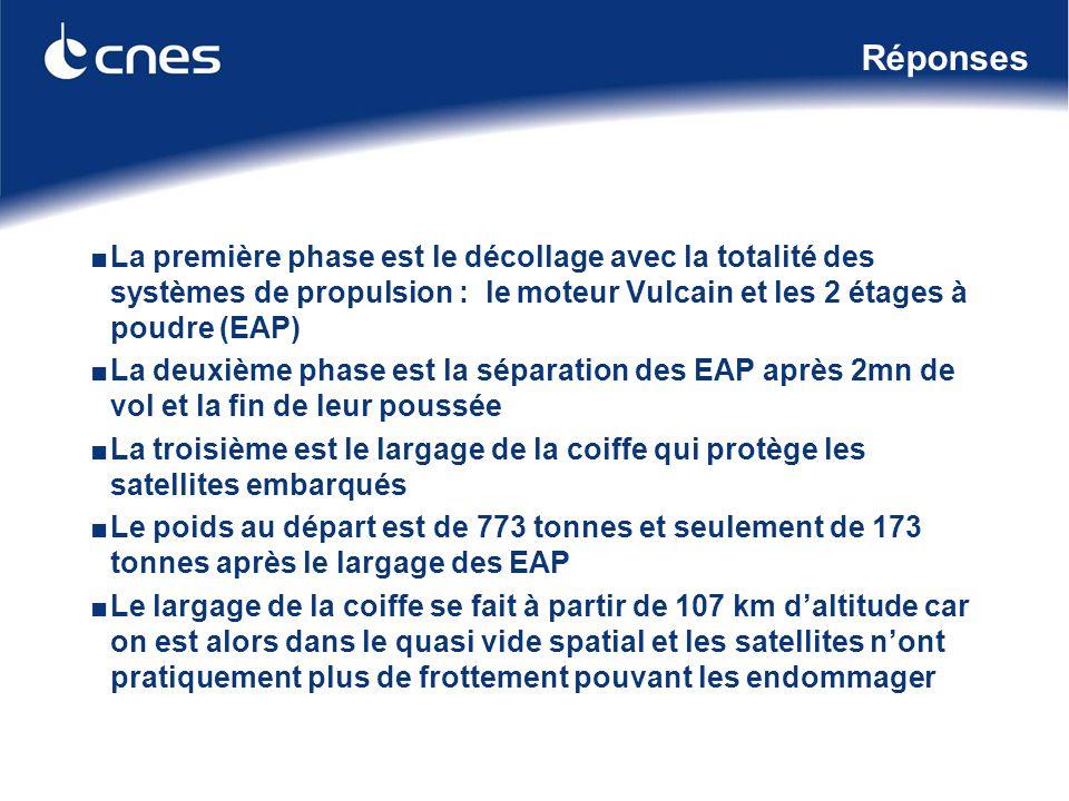 Réponses La première phase est le décollage avec la totalité des systèmes de propulsion : le moteur Vulcain et les 2 étages à poudre (EAP)