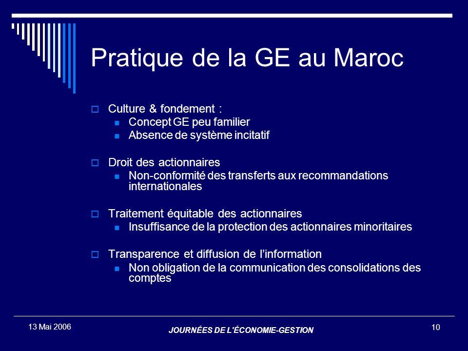 Pratique de la GE au Maroc