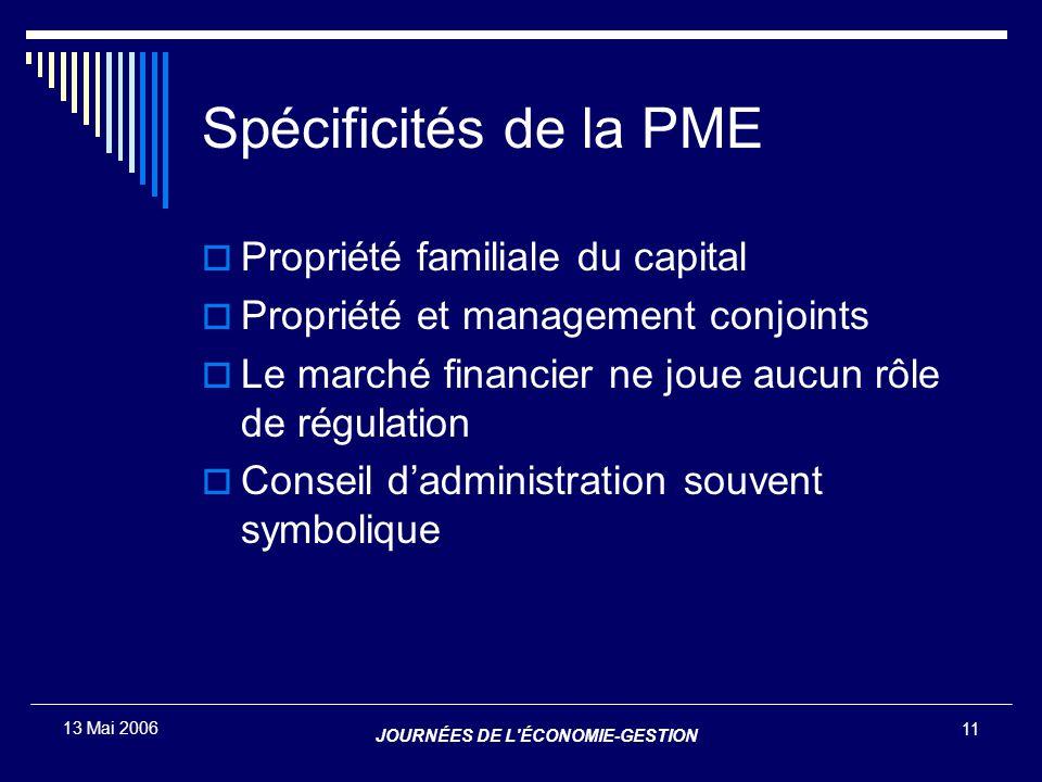 Spécificités de la PME Propriété familiale du capital