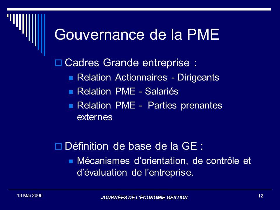 Gouvernance de la PME Cadres Grande entreprise :