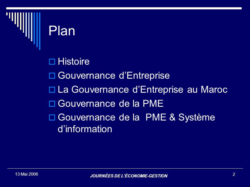 Plan Histoire Gouvernance d'Entreprise