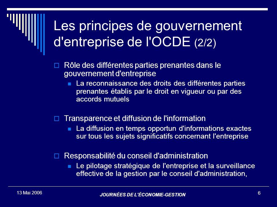 Les principes de gouvernement d entreprise de l OCDE (2/2)