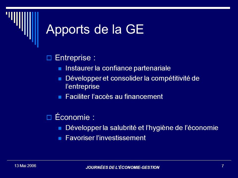 Apports de la GE Entreprise : Économie :