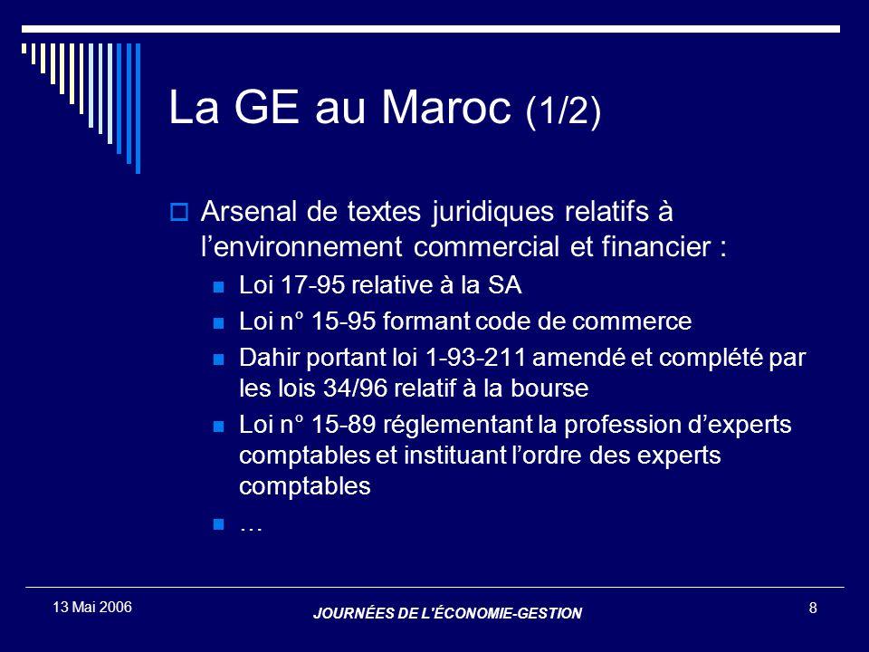 La GE au Maroc (1/2) Arsenal de textes juridiques relatifs à l'environnement commercial et financier :