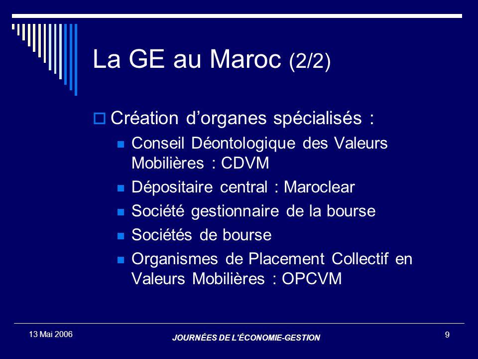 La GE au Maroc (2/2) Création d'organes spécialisés :