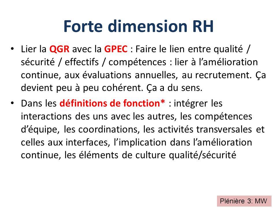 Forte dimension RH