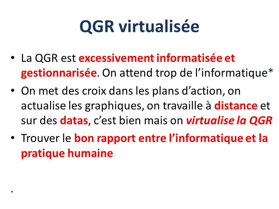 QGR virtualisée La QGR est excessivement informatisée et gestionnarisée. On attend trop de l'informatique*
