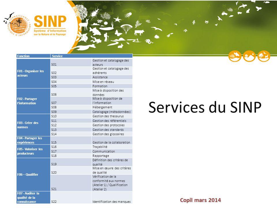 Services du SINP Fonction Service F01 - Organiser les acteurs S01