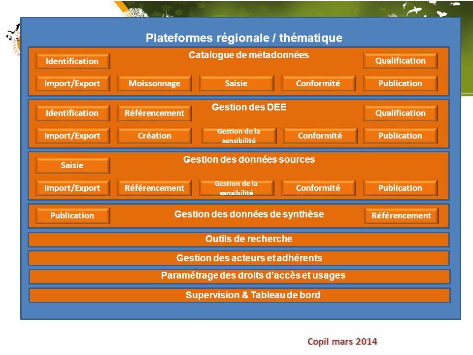 Plateformes régionale / thématique
