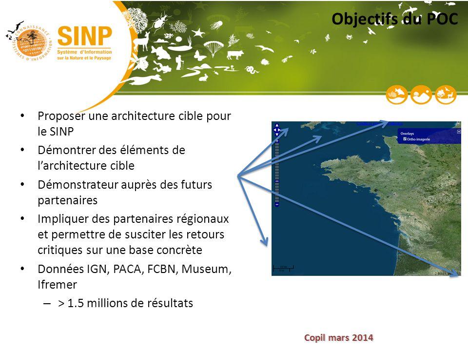 Objectifs du POC Proposer une architecture cible pour le SINP
