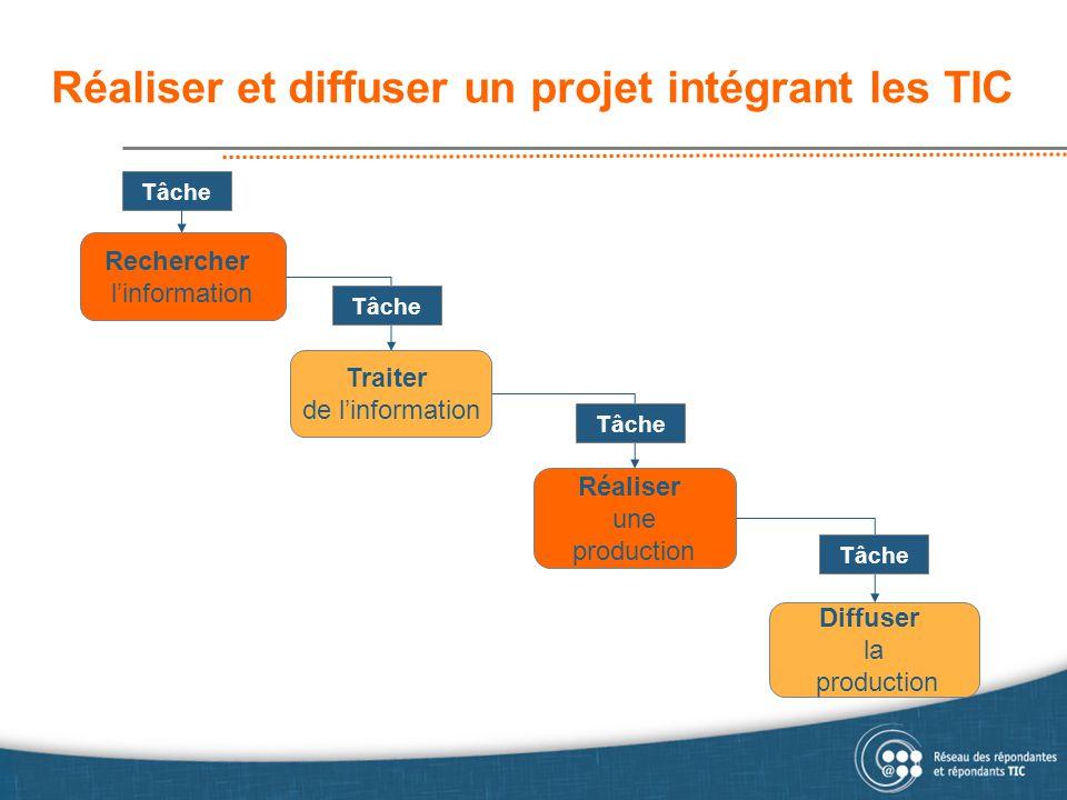 Réaliser et diffuser un projet intégrant les TIC