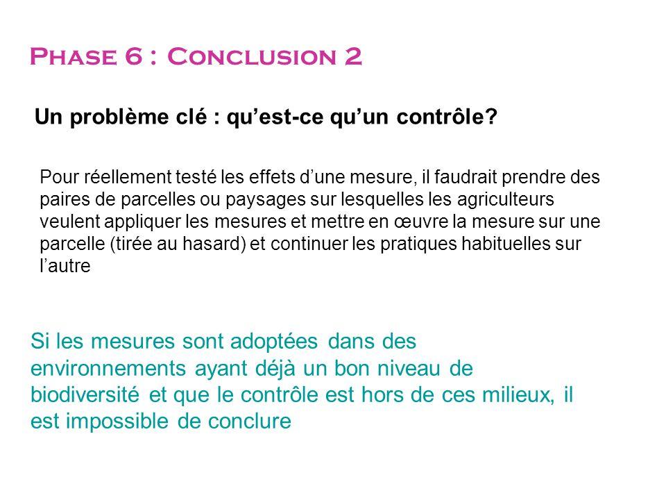 Phase 6 : Conclusion 2 Un problème clé : qu'est-ce qu'un contrôle