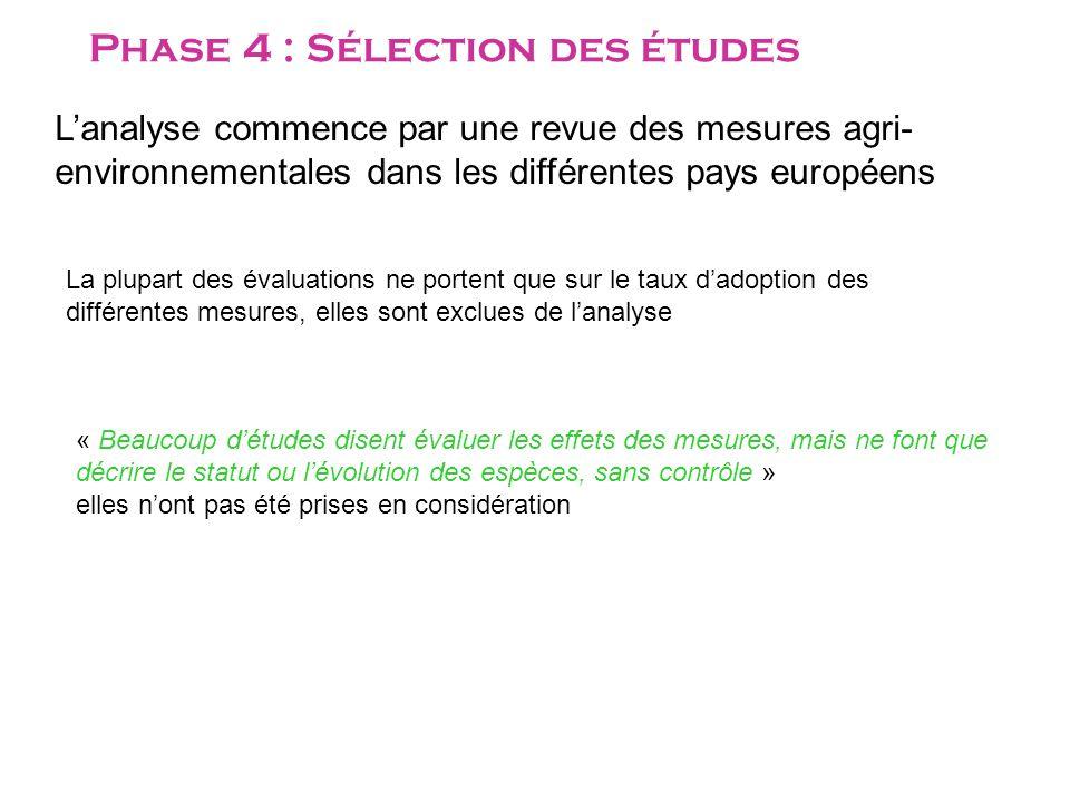 Phase 4 : Sélection des études