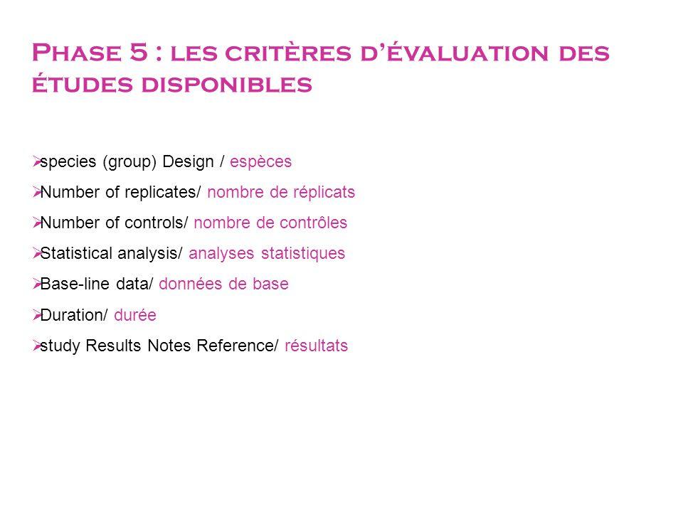Phase 5 : les critères d'évaluation des études disponibles