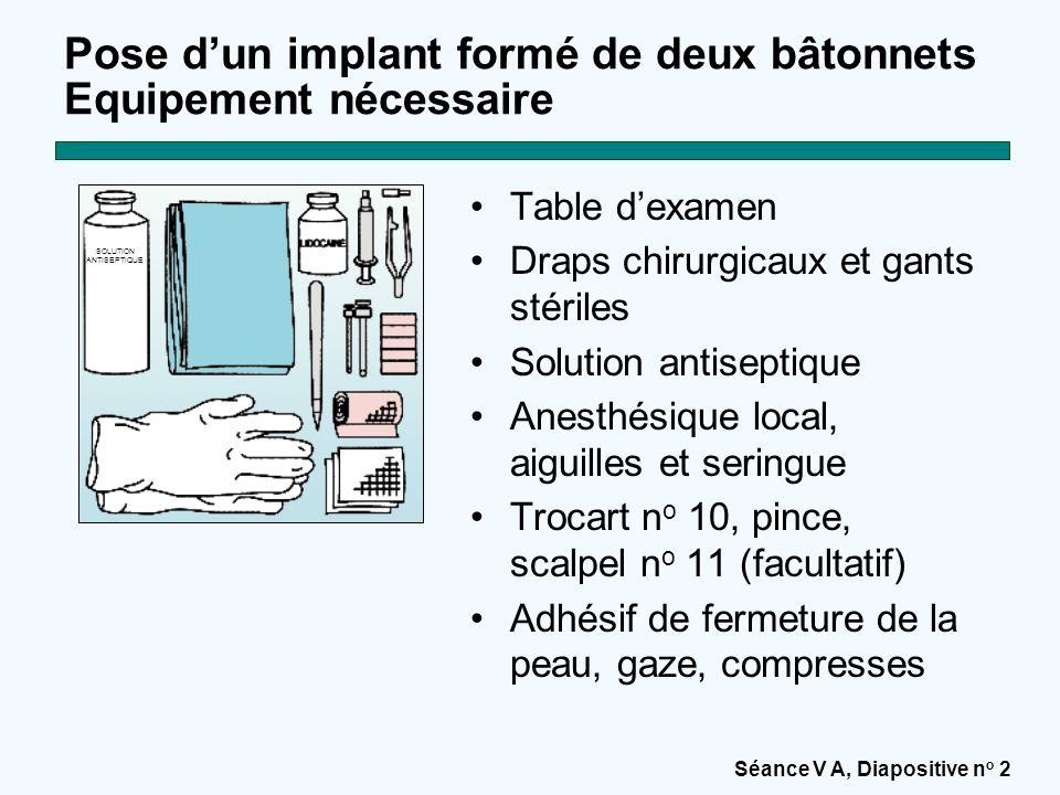 Pose d'un implant formé de deux bâtonnets Equipement nécessaire