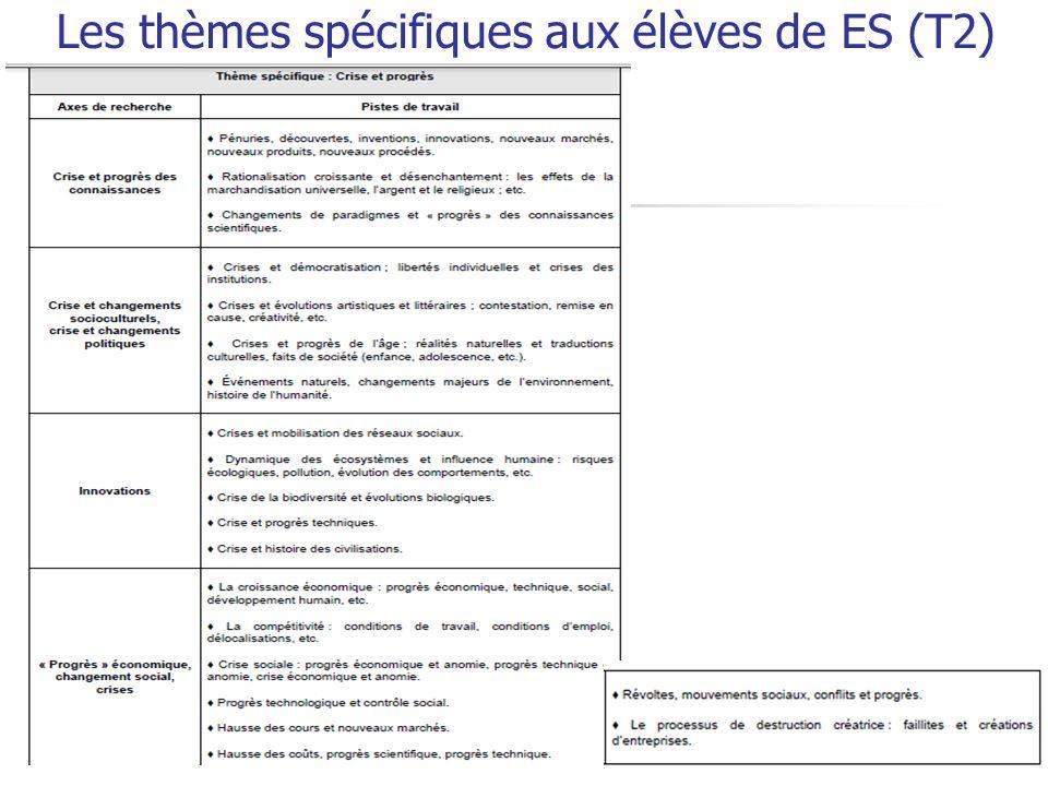Les thèmes spécifiques aux élèves de ES (T2)