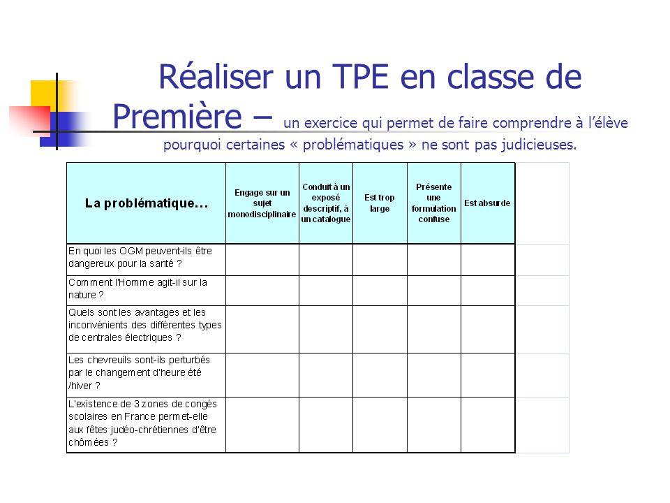 Réaliser un TPE en classe de Première – un exercice qui permet de faire comprendre à l'élève pourquoi certaines « problématiques » ne sont pas judicieuses.